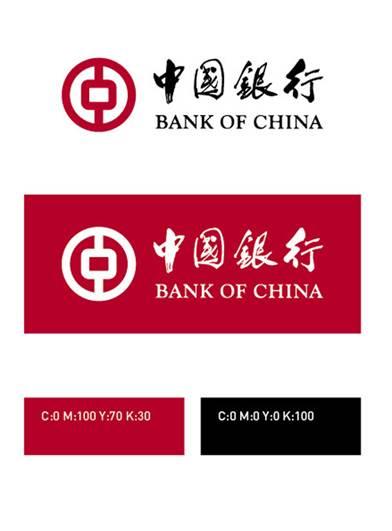 中国银行品牌logo设计_武汉上辰品牌设计公司