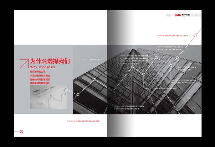 金融企业形象画册设计
